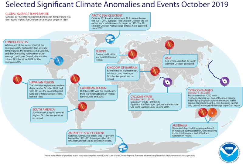 Человечество пережило самый жаркий период в истории: будет еще хуже