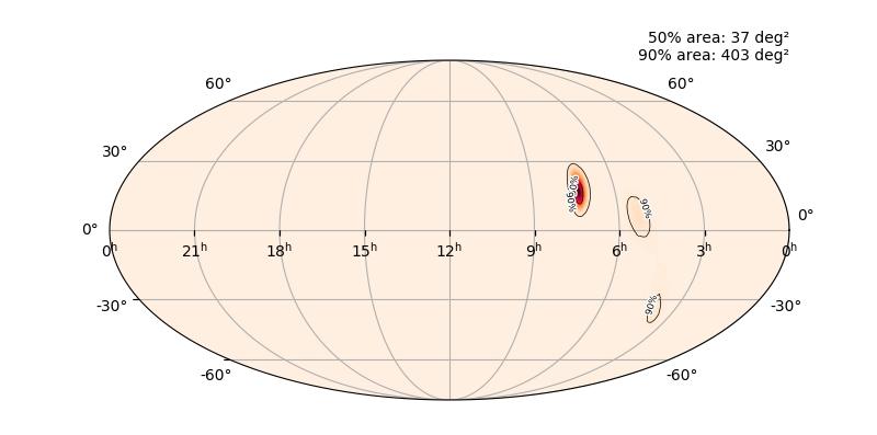 От звезды в созвездии Ориона прибыла к Земле гравитационная аномалия