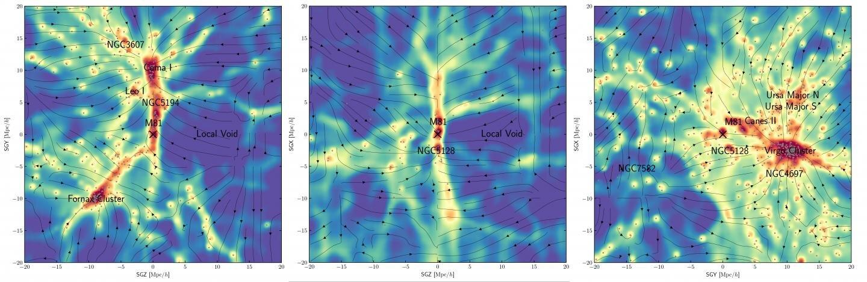 Галактики связаны между собой скрытыми структурами — исследование