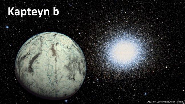 Обнаружена самая старая экзопланета Kapteyn b