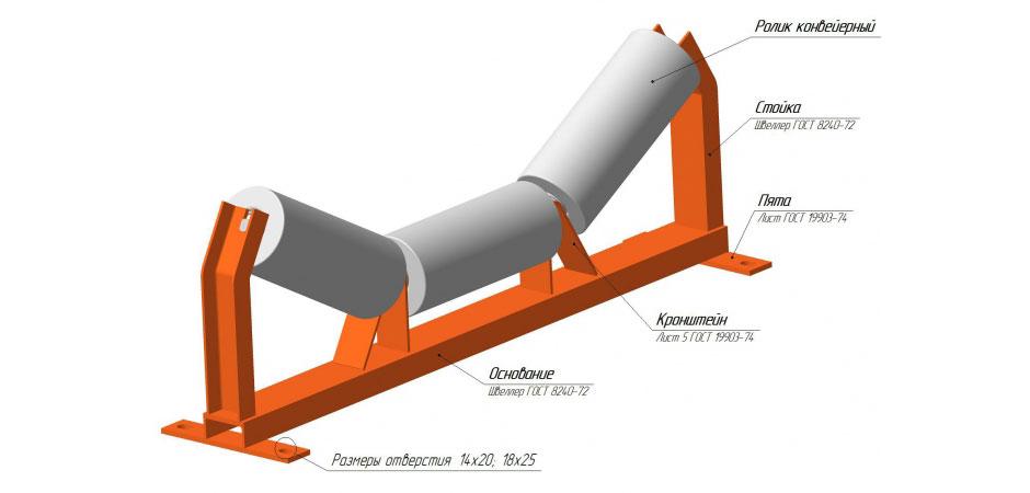 Изготовление конвейерных лент