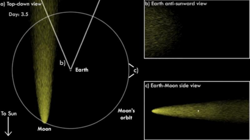 У Луны есть хвост, в который каждый месяц заматывается Земля