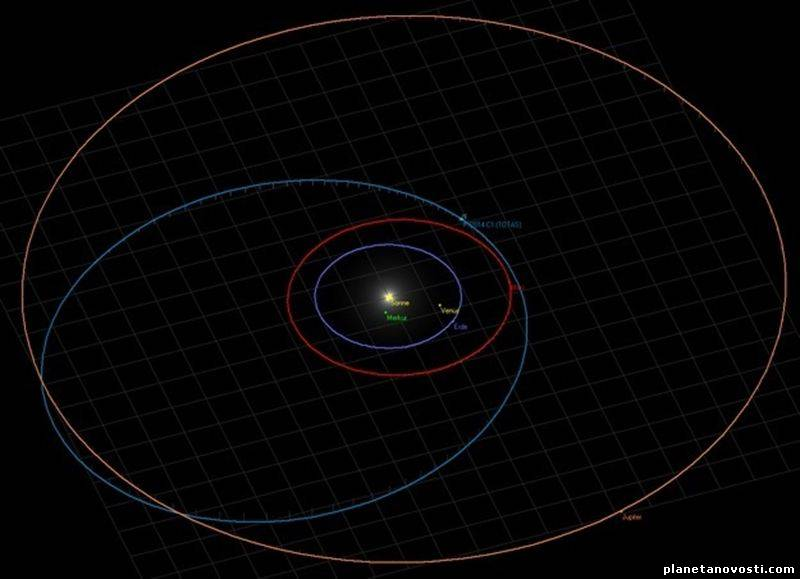 Открыта комета P/2014 C1