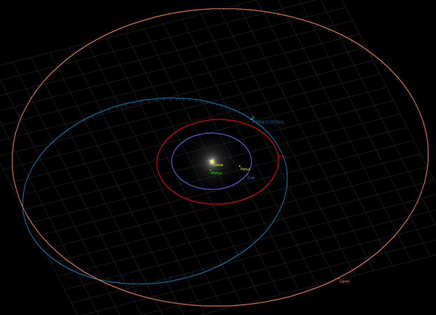 Подтверждено открытие кометы TOTAS