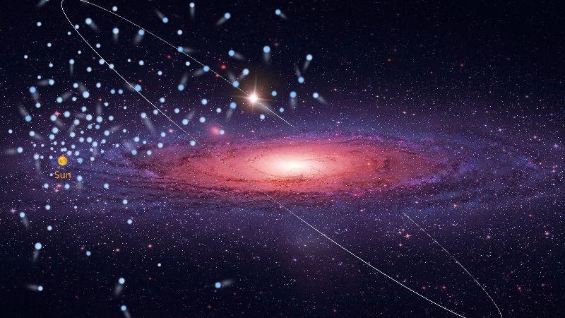 В Млечном Пути находится 600 сверхскоростных звезд, 43 из которых могут «сбежать» из галактики