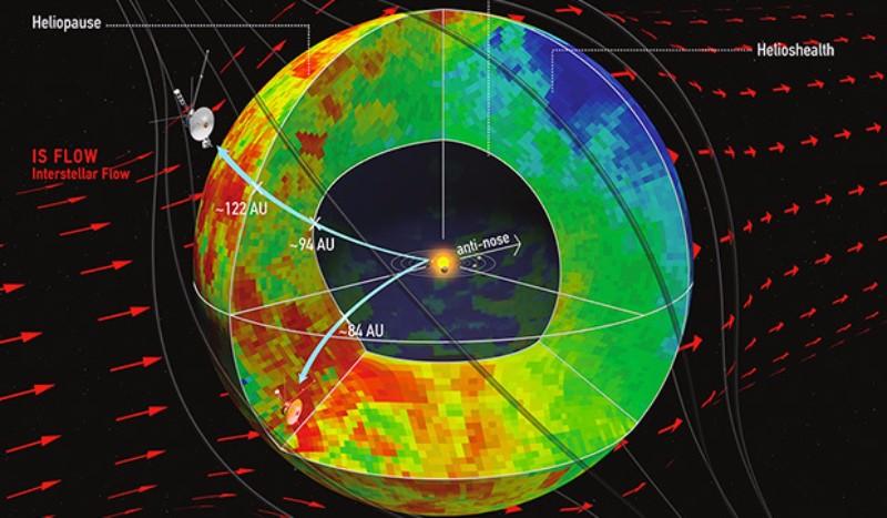 Учеными определена форма пузыря Солнечной системы